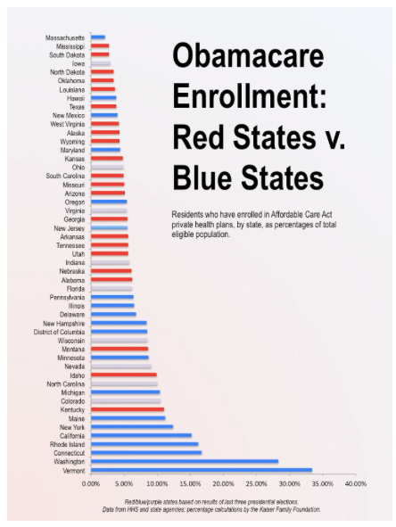 How Red States Are Holding Back Obamacare New Republic