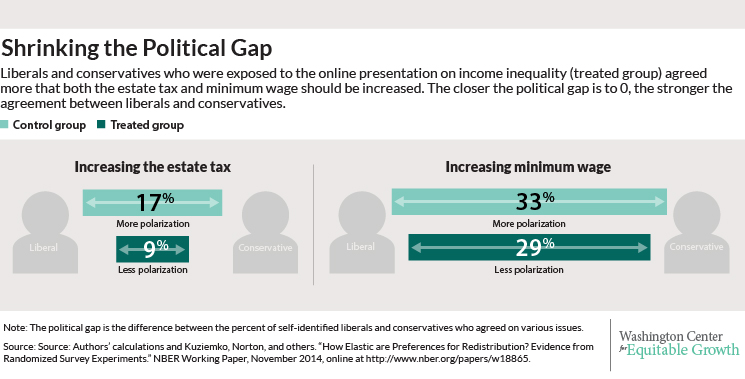 inequality-survey-webart3